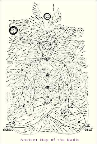 pranayama-map